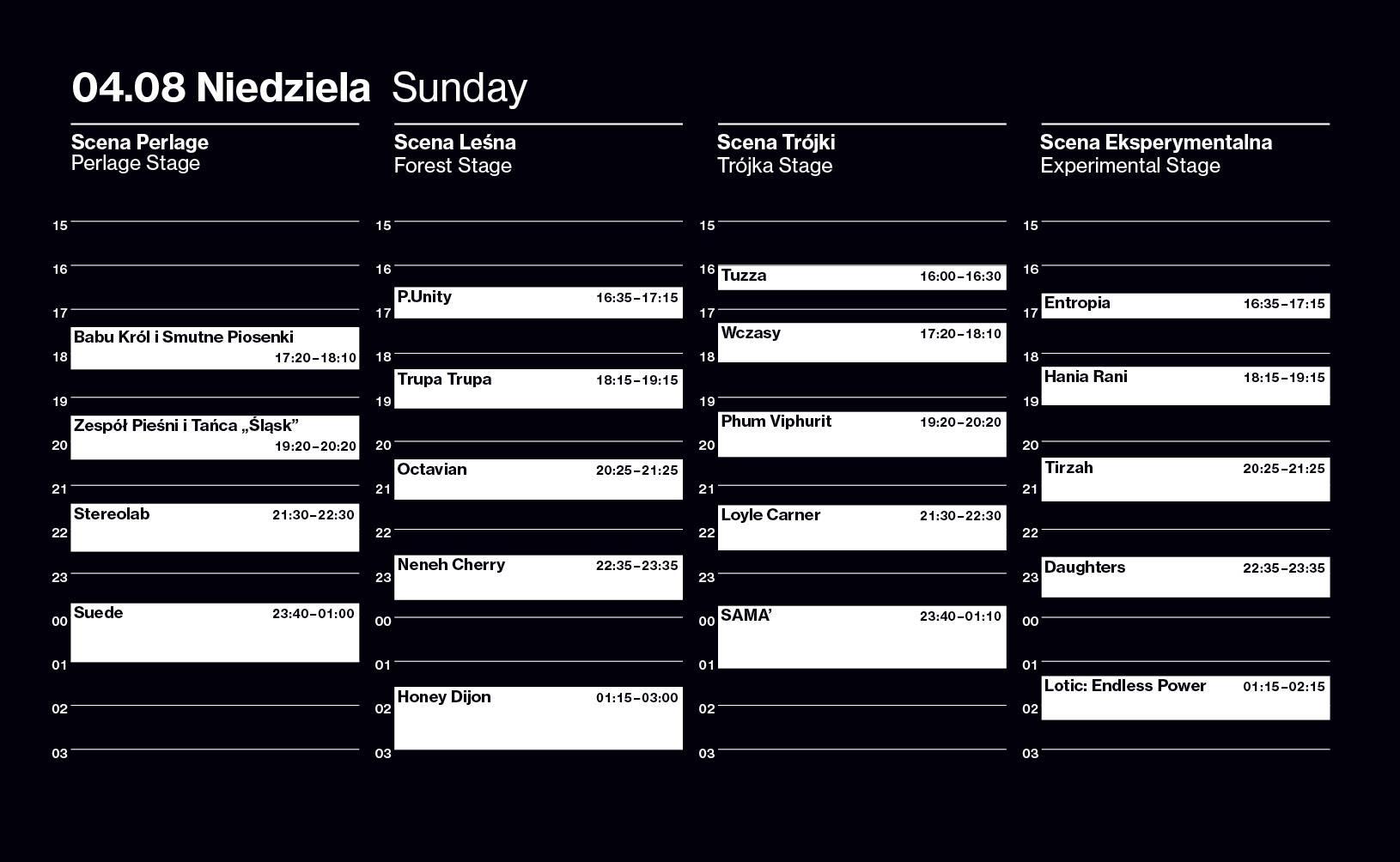 OFF Festival niedziela 4 sierpnia line-up