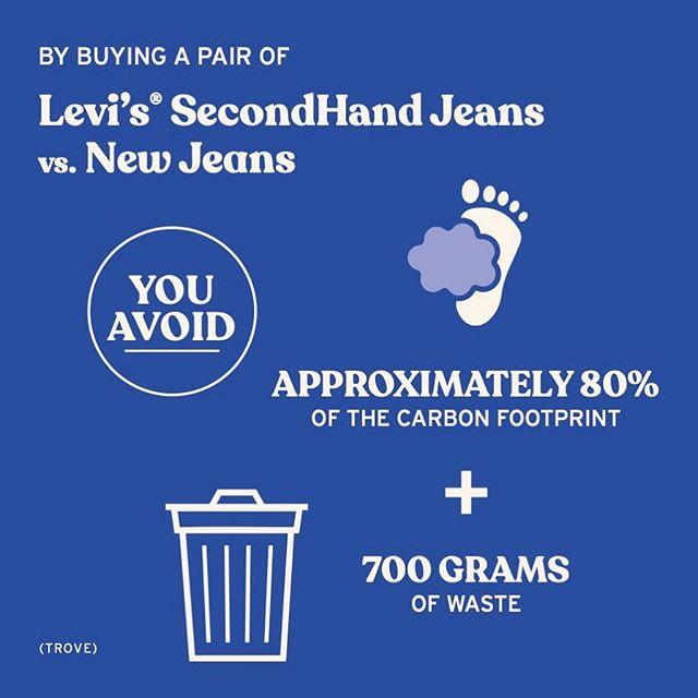 Levi's second-hand