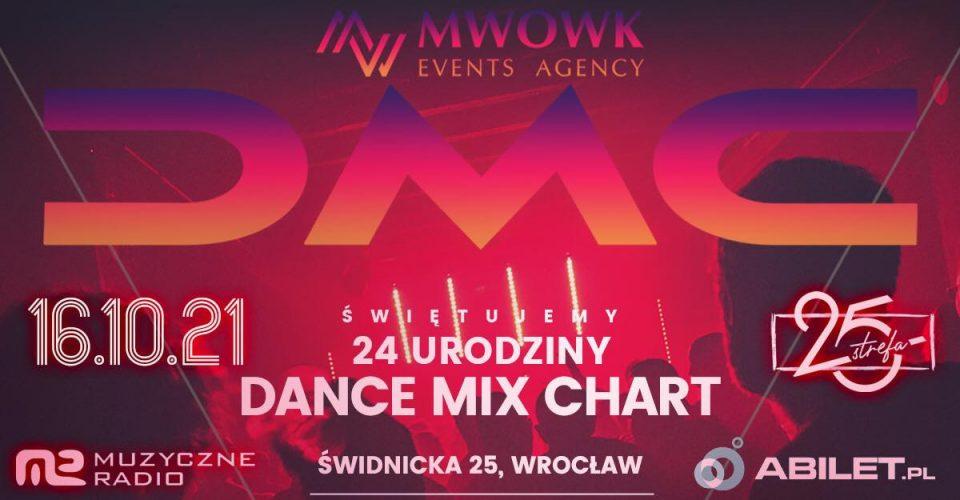 24 urodziny DMC // Maciej Wowk // 16.10