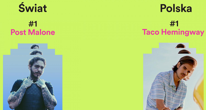 Spotify prezentuje podsumowanie 2019 roku